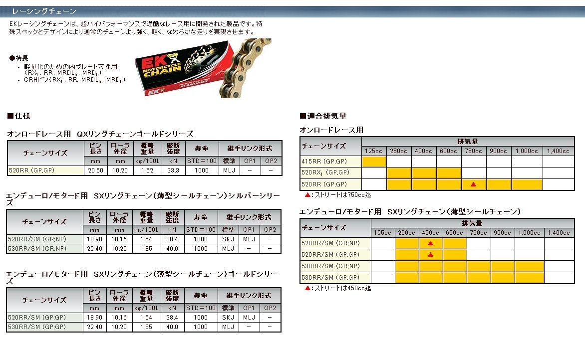【EK CHAIN】Enduro・Motard 用競賽鏈條 金色 520RR/SM(GP/GP) - 「Webike-摩托百貨」