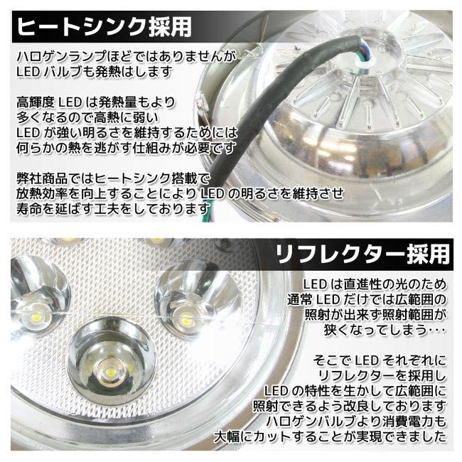 【RISE CORPORATION】7吋 15W LED 頭燈 (RGB定位燈 HI / LO開關功能) - 「Webike-摩托百貨」
