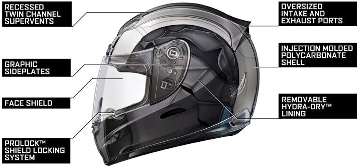 【ICON】HELMET AM JASONBRITTON 安全帽 - 「Webike-摩托百貨」