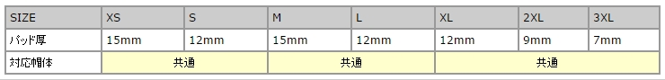 【ICON】LINER ALLIANCE 安全帽襯墊 - 「Webike-摩托百貨」