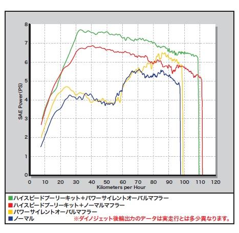 【SP武川】高速普利盤套件(附普利珠) - 「Webike-摩托百貨」