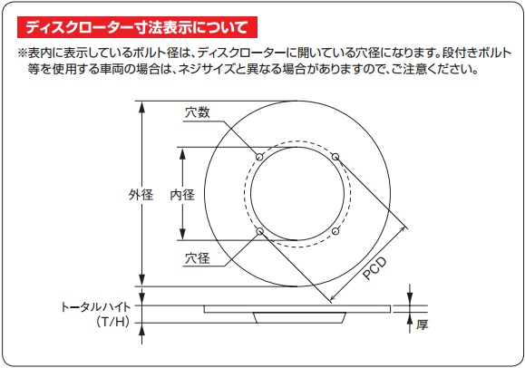 【BRAKING】浪花型煞車碟盤 (HUMMER 05R) - 「Webike-摩托百貨」
