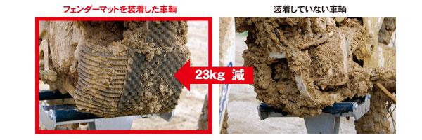 【MUDOFF】土除襯墊 - 「Webike-摩托百貨」