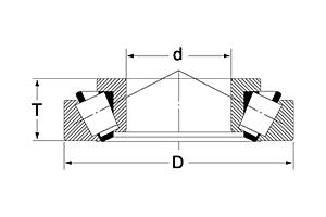 【PMC】三角台 錐型軸承 - 「Webike-摩托百貨」
