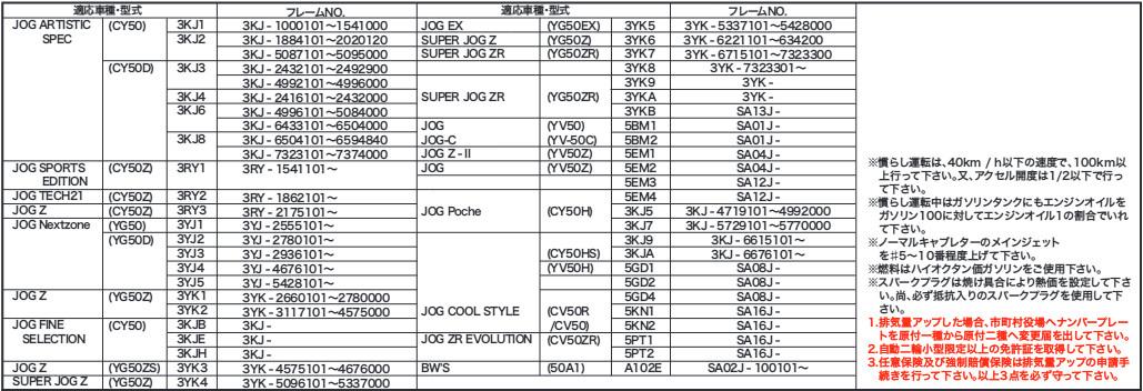 【SP武川】S Stage 加大缸徑套件68cc - 「Webike-摩托百貨」