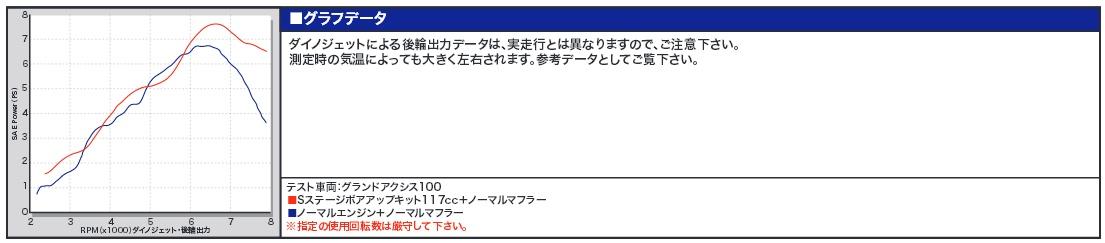 【SP武川】二行程 加大缸徑套件(117.2cc) - 「Webike-摩托百貨」