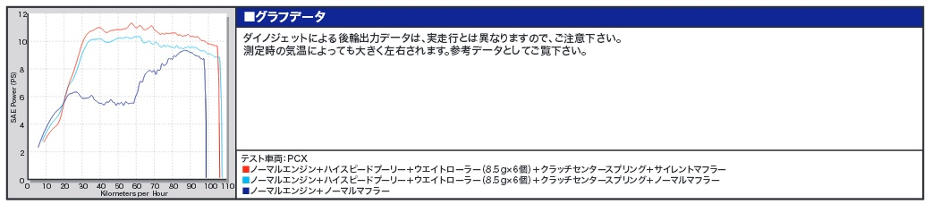 【SP武川】普立珠 - 「Webike-摩托百貨」