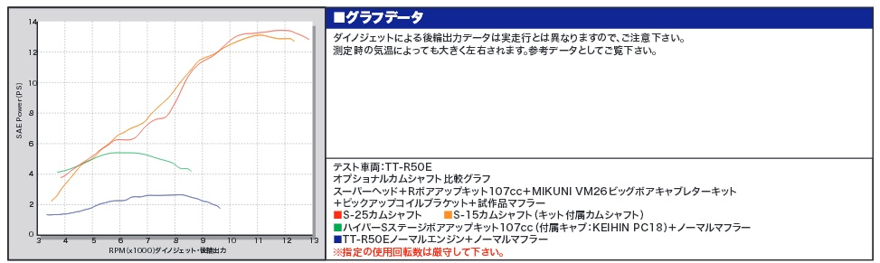 【SP武川】超級汽缸頭+R升級套件 - 「Webike-摩托百貨」