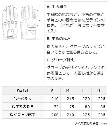 Motorimoda モトーリモーダ:パステル・グローブ