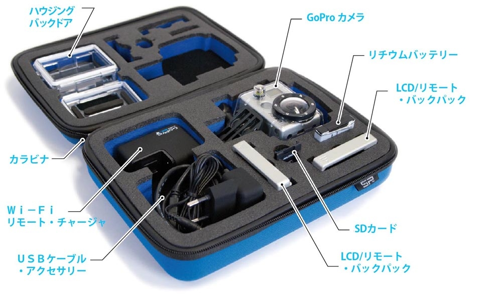 【UKPRO】SP POV S GoPro専用軟盒・小 - 「Webike-摩托百貨」