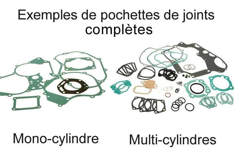 【CENTAURO】Centauro 完整引擎墊片套件/Sym FIDDLE II/ORBIT II 50 - 「Webike-摩托百貨」