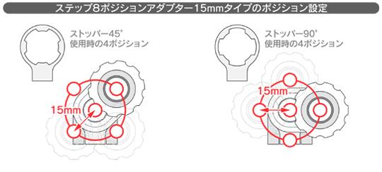 【MotoCrazy】SBK 鋁合金腳踏 MC-8P套件 15mm (8段調整) - 「Webike-摩托百貨」