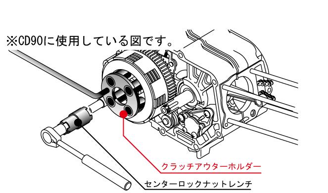 【KITACO】離合器外鼓固定座 - 「Webike-摩托百貨」