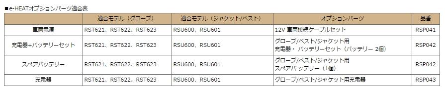 【RS TAICHI】RSP041 12V 車輛連接 配線組 - 「Webike-摩托百貨」
