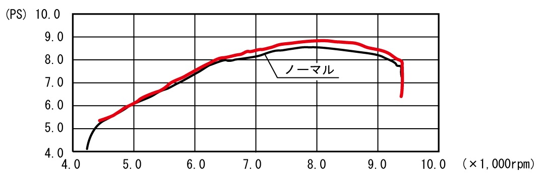 【KITACO】EXTREMA R消音器 - 「Webike-摩托百貨」