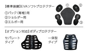 【HONDA RIDING GEAR】MOTO羽絨車衣防護外套 - 「Webike-摩托百貨」