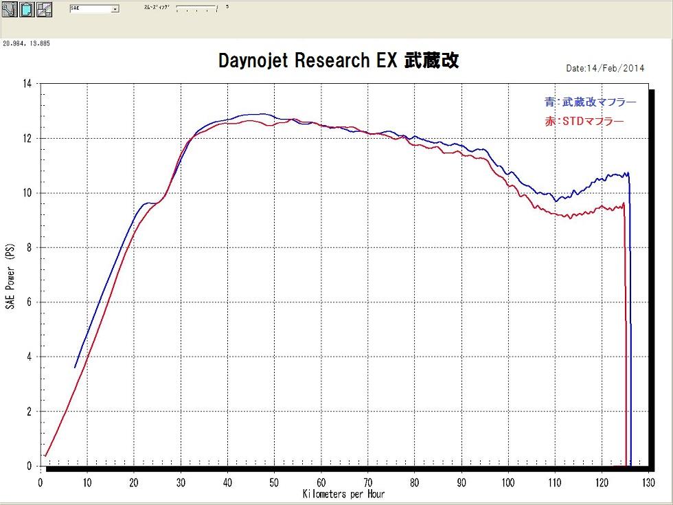 【M-SOUL】武蔵改 EX 全段排氣管 (不銹鋼拋光) - 「Webike-摩托百貨」
