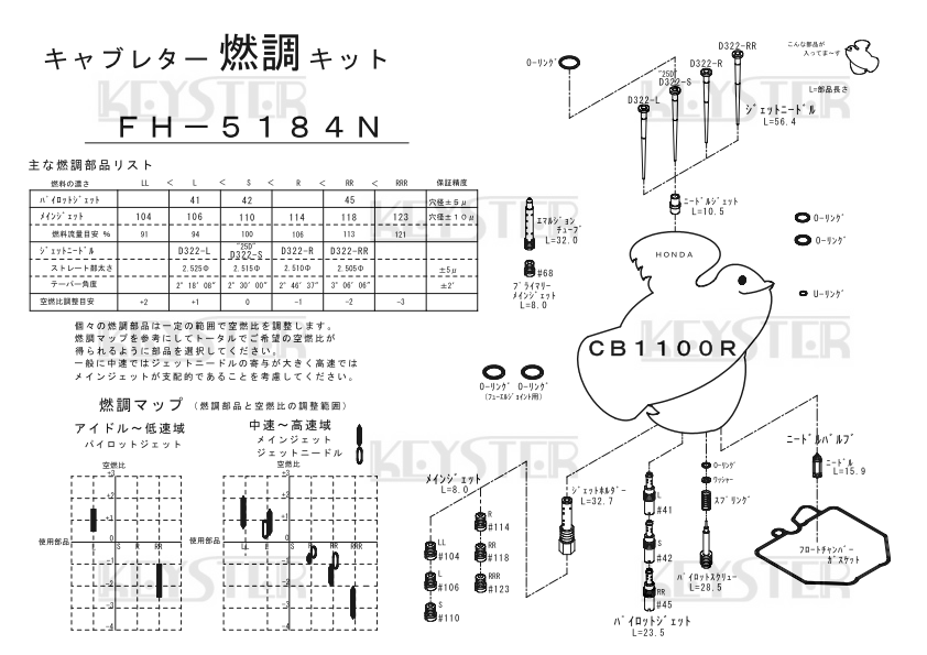 【KEYSTER】化油器調整套件 - 「Webike-摩托百貨」