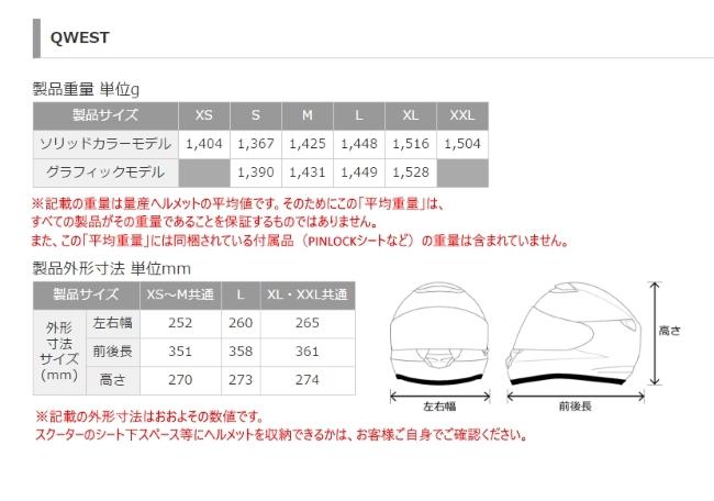 【SHOEI】QWEST ESPOIR 全罩式安全帽 - 「Webike-摩托百貨」