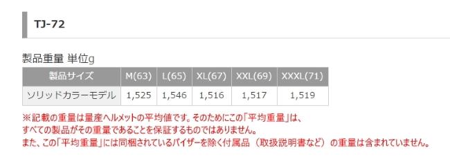 【SHOEI】TJ-72 安全帽 - 「Webike-摩托百貨」