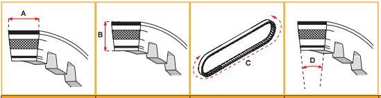 【MALOSSI】Kevlar強化皮帶/KevlarX強化皮帶 - 「Webike-摩托百貨」