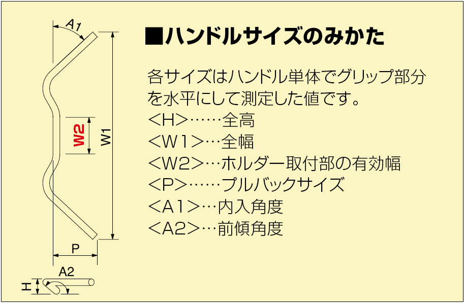 【HURRICANE】Flat Type 1 Φ 7/8 吋 鋼製把手 - 「Webike-摩托百貨」