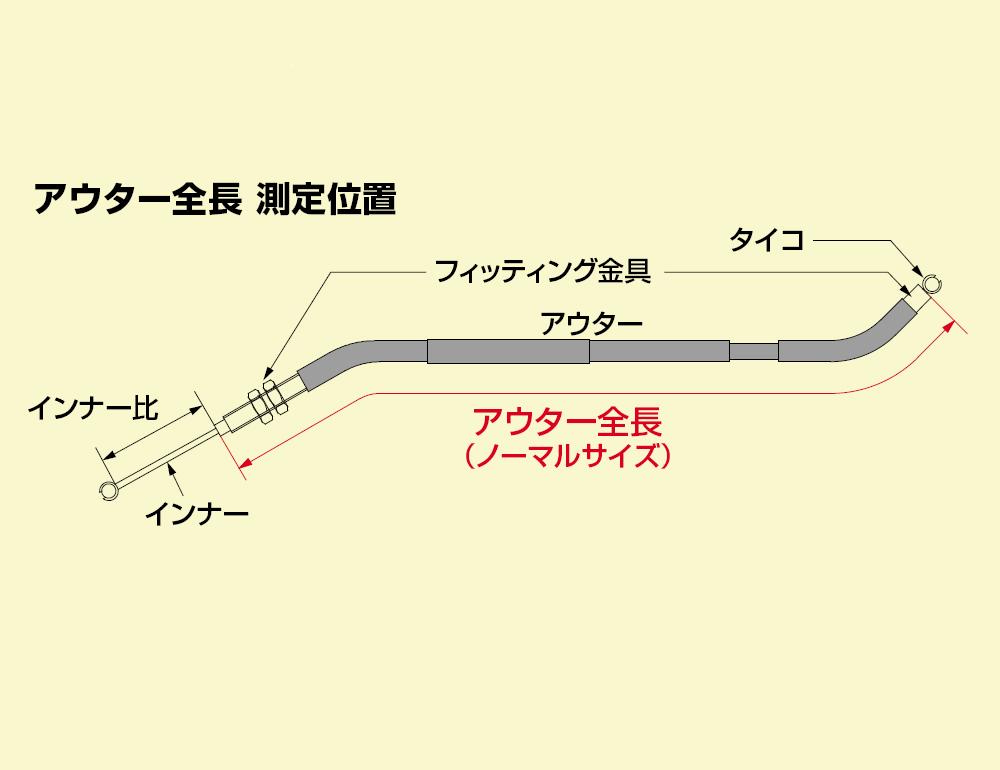 【HURRICANE】短 離合器拉索 - 「Webike-摩托百貨」