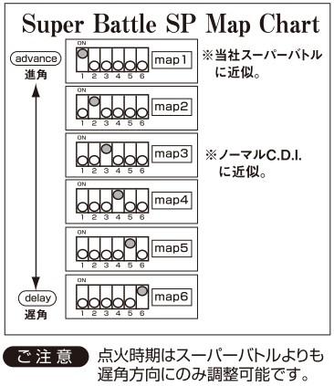 【CF POSH】Racing Super BattleC.D.I.  (SP version) - 「Webike-摩托百貨」