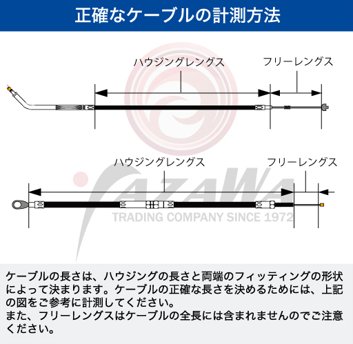 【MotionPro】離合器拉索/LW 159.5cm - 「Webike-摩托百貨」