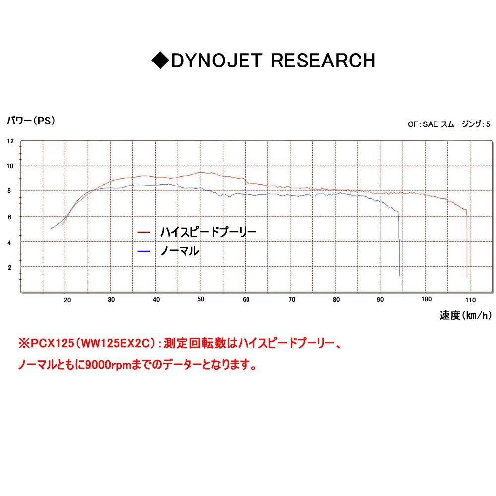 【DAYTONA】高速普利盤/附普利珠 - 「Webike-摩托百貨」
