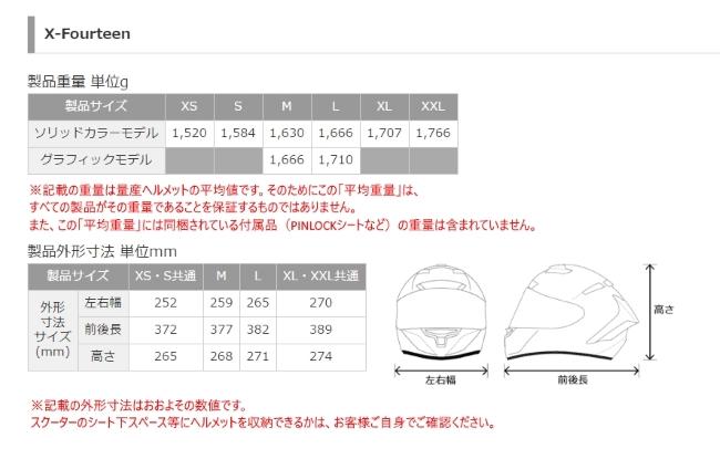 【SHOEI】X-14 MARQUEZ MOTEGI 2  全罩安全帽 (招財貓彩繪) - 「Webike-摩托百貨」