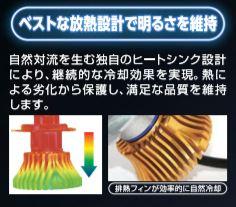 【SPHERE LIGHT】LED頭燈 Rising 2 H9/H11 - 「Webike-摩托百貨」