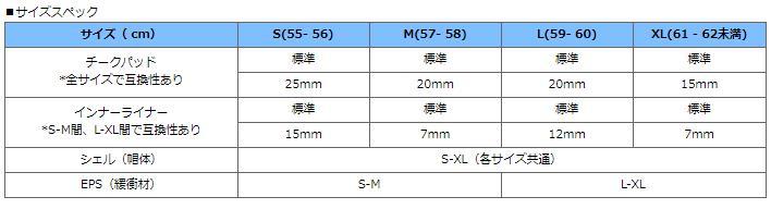 【HJC】HJH128 FG-70S MACHU (四分之三安全帽) - 「Webike-摩托百貨」