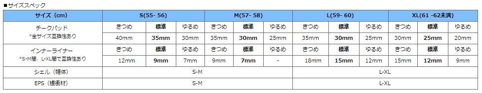 【HJC】HJH130 RPHA11 MILITARY WHITE SAND (全罩安全帽) - 「Webike-摩托百貨」