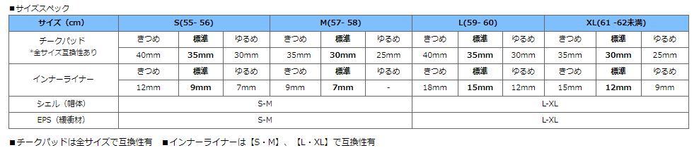 【HJC】HJH131 MARVEL CS-15 SPIDERMAN HOMECOMING (全罩安全帽) - 「Webike-摩托百貨」