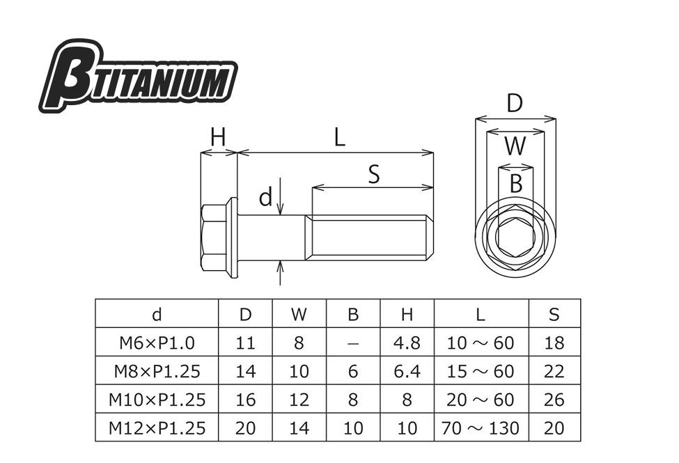 【βTITANIUM】簡易型墊圈頭六角螺絲/M8 - 「Webike-摩托百貨」