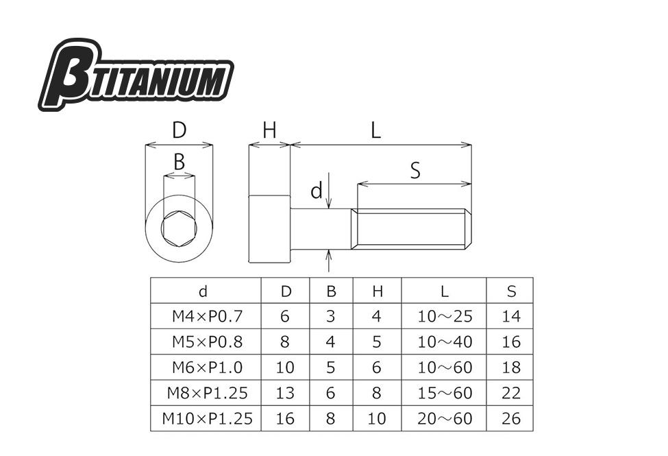 【βTITANIUM】直型內六角螺絲/M4 - 「Webike-摩托百貨」