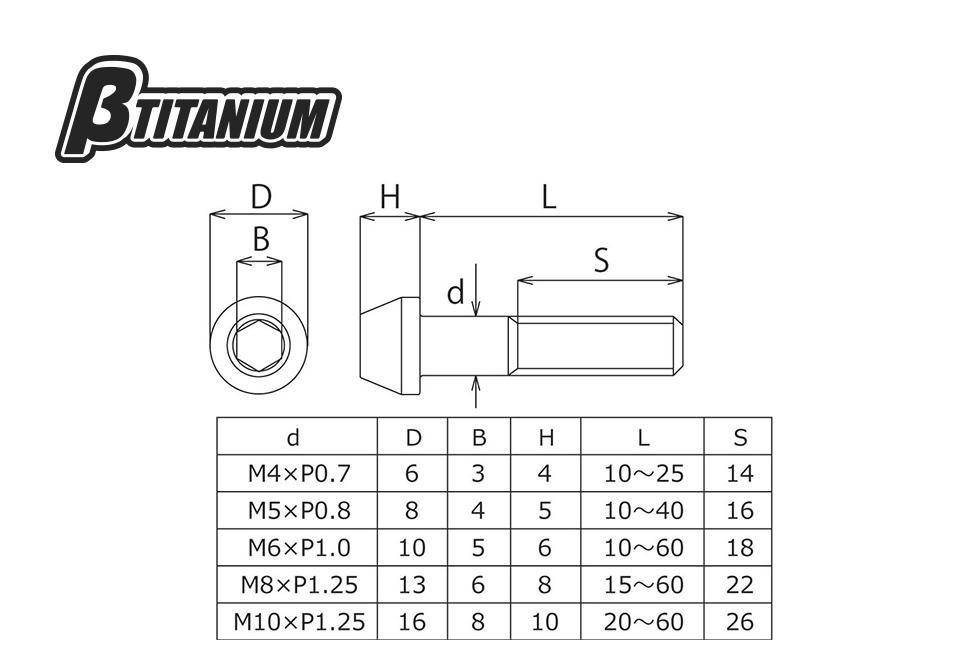 【βTITANIUM】錐形內六角螺絲/M10 - 「Webike-摩托百貨」