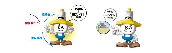 NGKプラグの耐久性イメージ画像