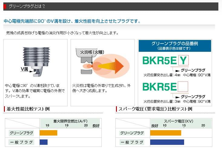 【NGK】標準型 火星塞 BKR6E-11 2756 - 「Webike-摩托百貨」