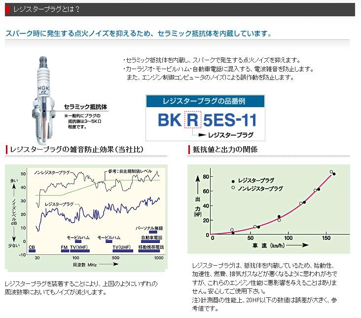 【NGK】標準型 火星塞 BR9HS-10 4551 - 「Webike-摩托百貨」