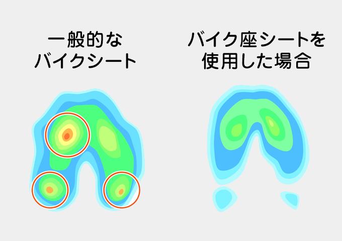 【posidrive】【Chemical set campaign】摩托車大型坐墊套【Speed Heart Professor 系列】 - 「Webike-摩托百貨」