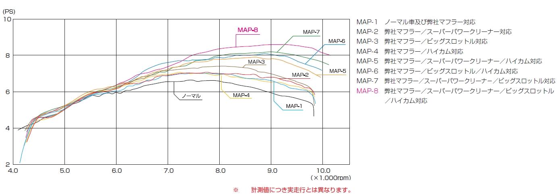 【KITACO】Super power 濾清器 35&25 - 「Webike-摩托百貨」