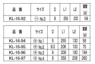【KOWA】T型起子扳手(+) - 「Webike-摩托百貨」