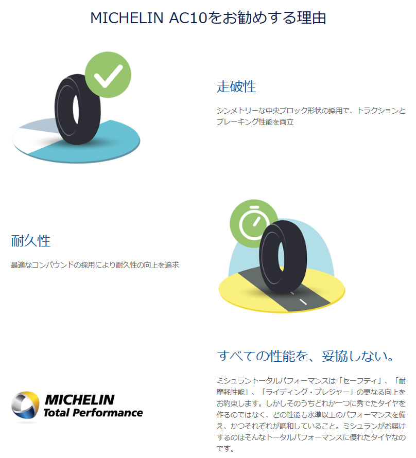 MICHELIN 100//100-18 59R AC10 TT