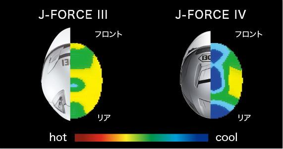 J-FORCE IVベンチレーション性能