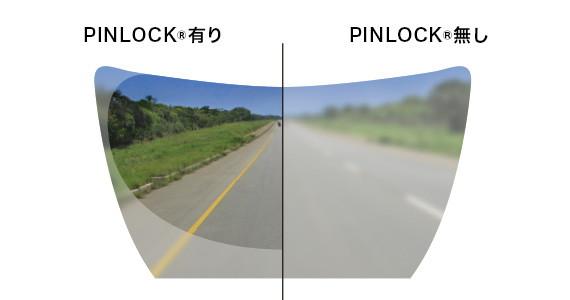 PINLOCK(R) EVO lensの視界