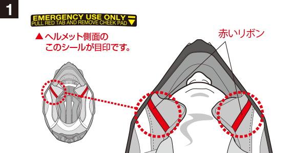 エマージェンシー クイック リリース システム01