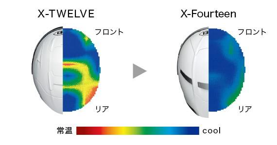 従来モデルX-TWELVEとの対比