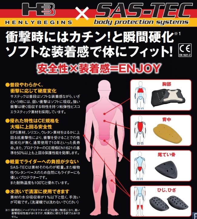 【HenlyBegins】肘部保護套 - 「Webike-摩托百貨」